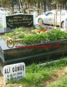 Kenç Ailesi – Ihlamurkuyu Mezarlığı