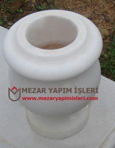 Mezar Suluk Modeli