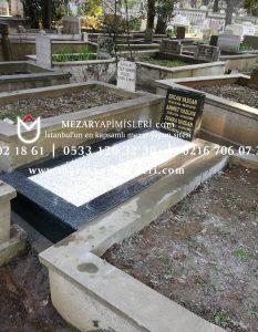 Yazgan Ailesi – Karacaahmet Mezarlığı