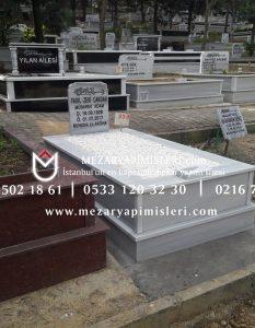Fadıl Zeki Candan – Şifa Mezarlığı